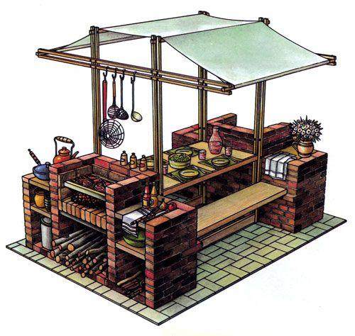 Пример очень хорошо оборудованного места для отдыха, где можно удобно расположиться около гриля. В стене сделаны полочки для хранения всего необходимого для приготовления пищи и сервировки стола. Над столом сооружен тент, защищающий от солнца