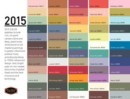 5 Trendy Paint Palettes Expanding Home Design in 2015 - Industry Edge