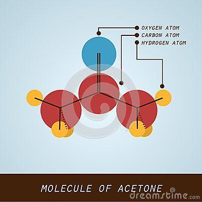 illustrazione-della-molecola-dell-acetone-nella-progettazione-piana-moderna-52339098.jpg (400×400)