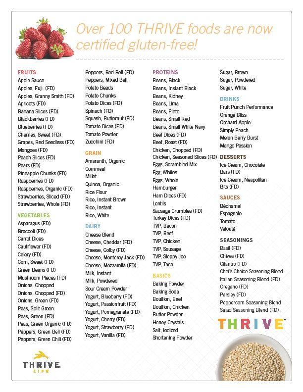 Thrive Life Gluten Free Emergency Food