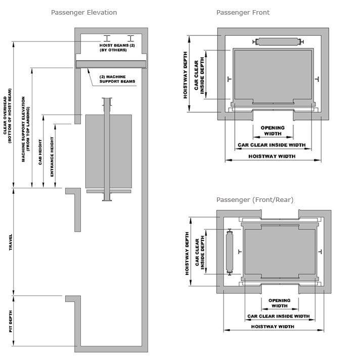 Front And Back Door Elevators Passenger Elevator