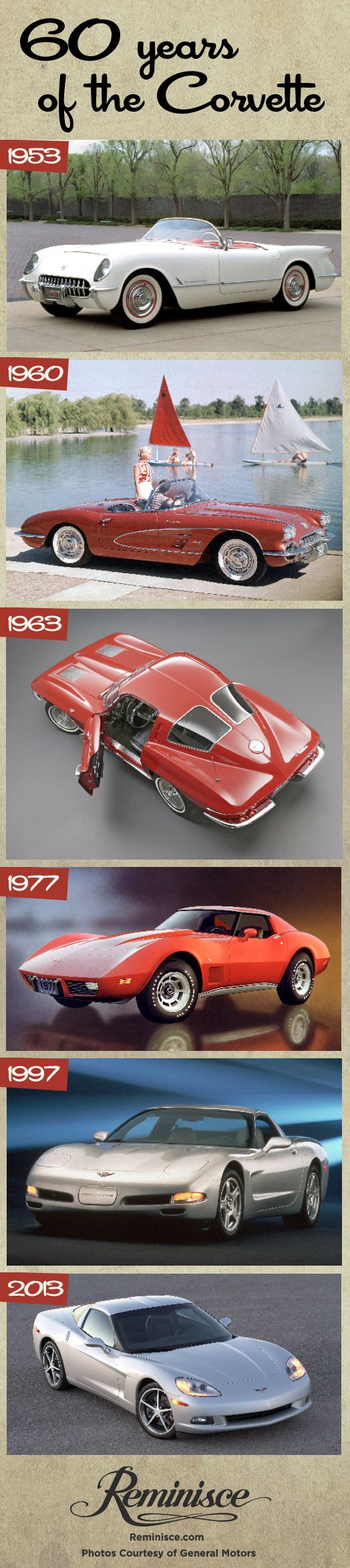 See the evolution of the classic Corvette…I'll have you notice that half of them are red. ;)
