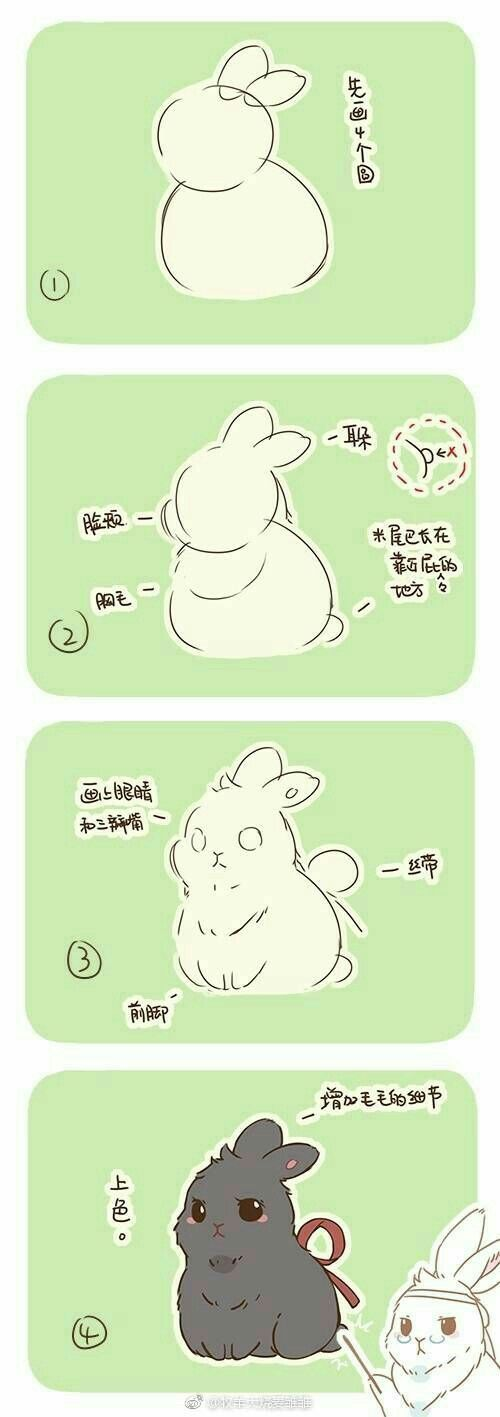 No es para dibujar el conejo extactamente igual al tutorial es más sobre como usar circulos o figuras para hacer al conejo