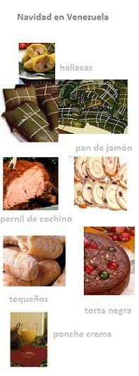 Mis recetas - Blog: Recetas típicas de Navidad en Venezuela