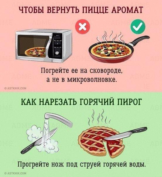Разогреть пиццу правильно