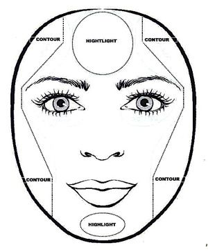 How to highlight and contour a round face. (Click through for other face shapes!)