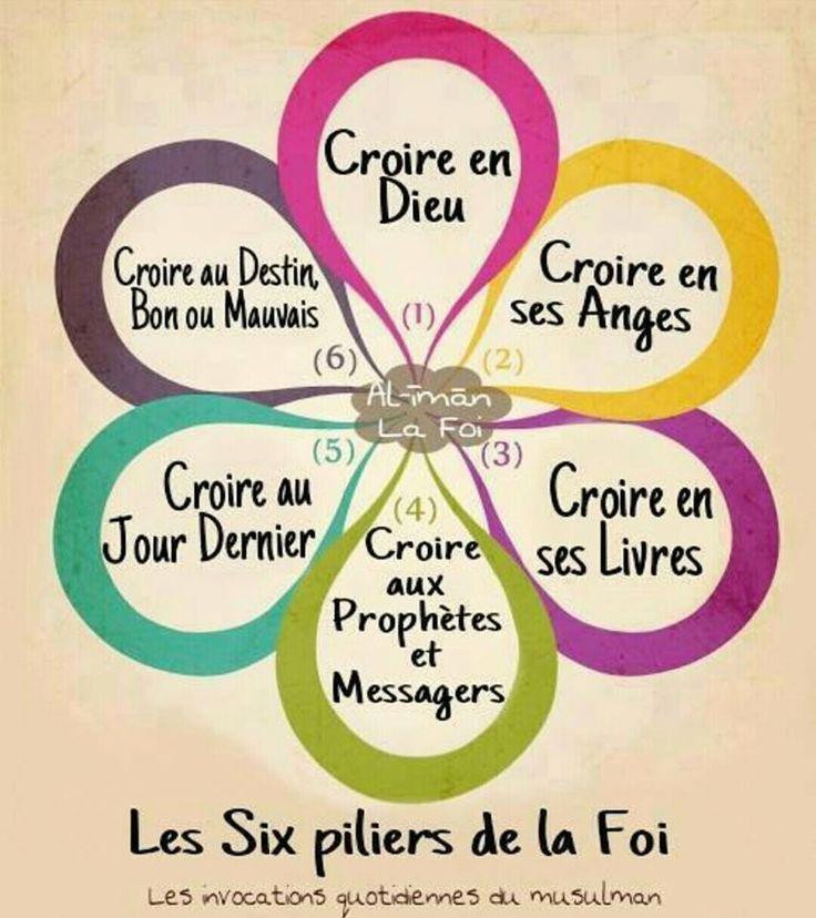 Les six piliers de la Foi
