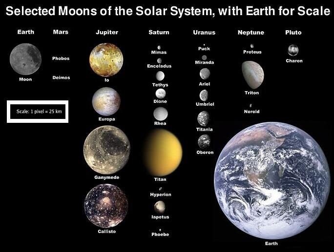 solar system earth and mars - photo #25