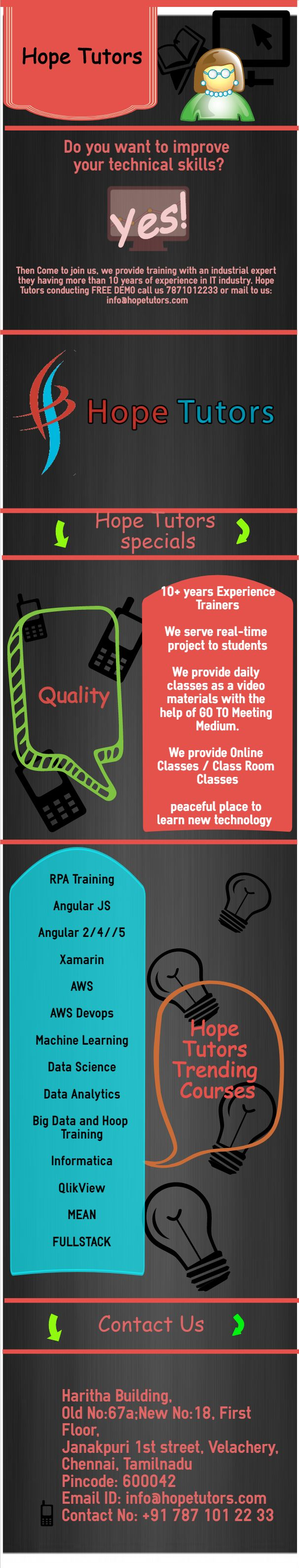 Best classroom and online software training institute for Dot net, Java, RPA, AWS, SEO, Hadoop, Selenium, etc., Call 787012233 for a free demo