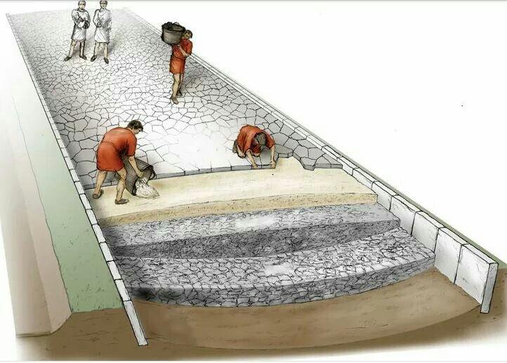 - Construcción de una calzada romana ./tcc/