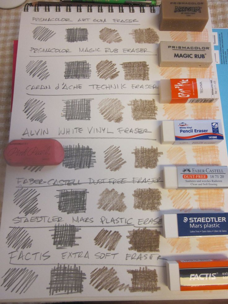 Eraser Review - I am an artist and I draw with graphite everyday. I LOVE this review! It is accurate. I tested it myself. I LOVE, Faber-Castell Dust-Free erasers. And the Faber-Castell perfection pencil eraser for fine details.