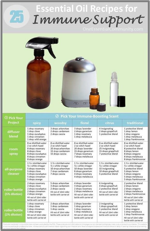 25 immune boosting essential oil recipes (diffuser blends, room sprays, all-purpose cleaners, and roller bottle blends) with FREE PRINTABLE