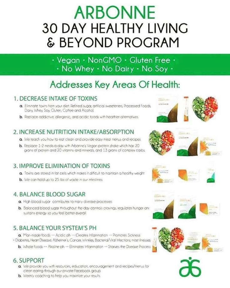 Arbonne 30 Days to Healthy Living #arbonnenutrition Kerstin Glaess, Arbonne Independent Consultant. Order online at www.arbonne.com and use ID# 22675229