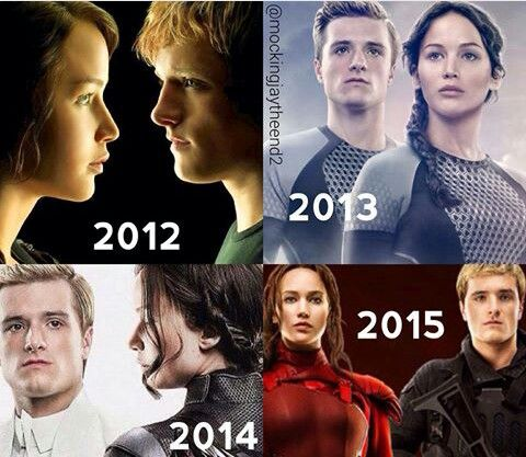 2012-2013-2014-2015. All the years of the hunger games movies peeta and Katniss always together in some way. Through hurt and through love
