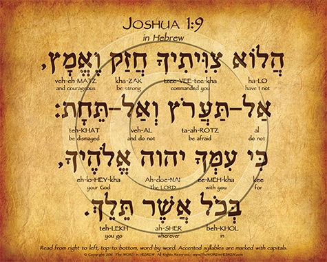 Reading the Bible from a Hebrew Perspective