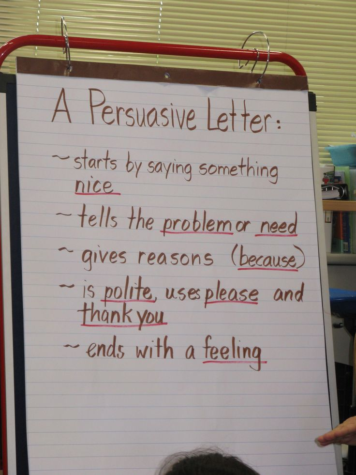 Persuasive Letters Anchor Chart