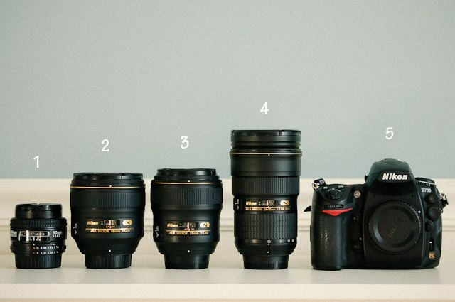 Camera, lenses and workspace: Ashley Spaulding