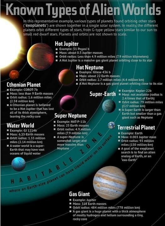 17 Best images about Universe on Pinterest | Planets ...