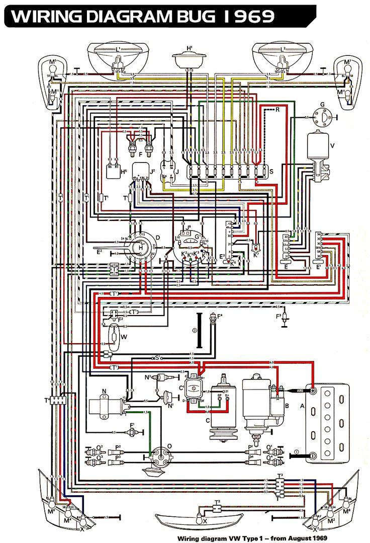 Volkswagen Beetle Wiring Diagram  1966 vw beetle wiring  | Vw | Vw beetles, Volkswagen, Beetle
