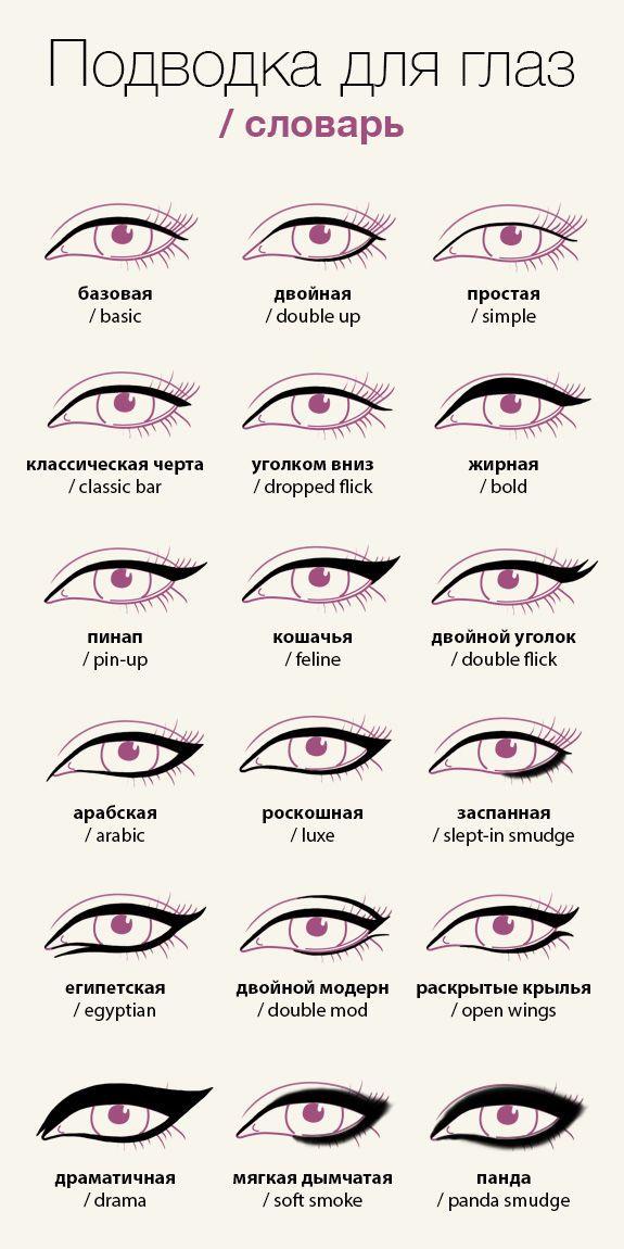 Инфографика: подводка для глаз, краткий путеводитель - http://www.yapokupayu.ru/blogs/post/infografika-podvodka-dlya-glaz-kratkiy-putevoditel