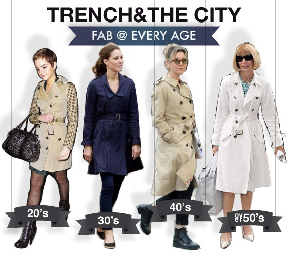 Trench city - shopthemagazine.com #trench #celebrities #emmawatson #katemiddleton #reneezellweger #annawintour