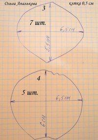 Мастер-класс ФОАМИРАН, фом, ревелюр