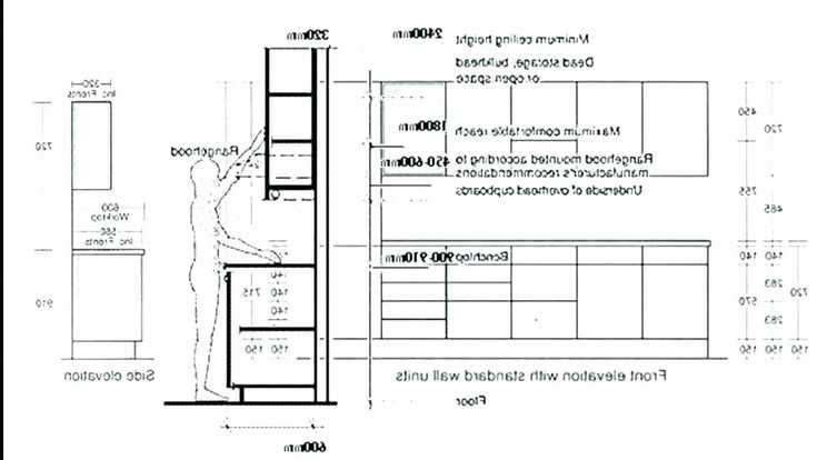 standard kitchen cabinet dimension standard n cabinet ...