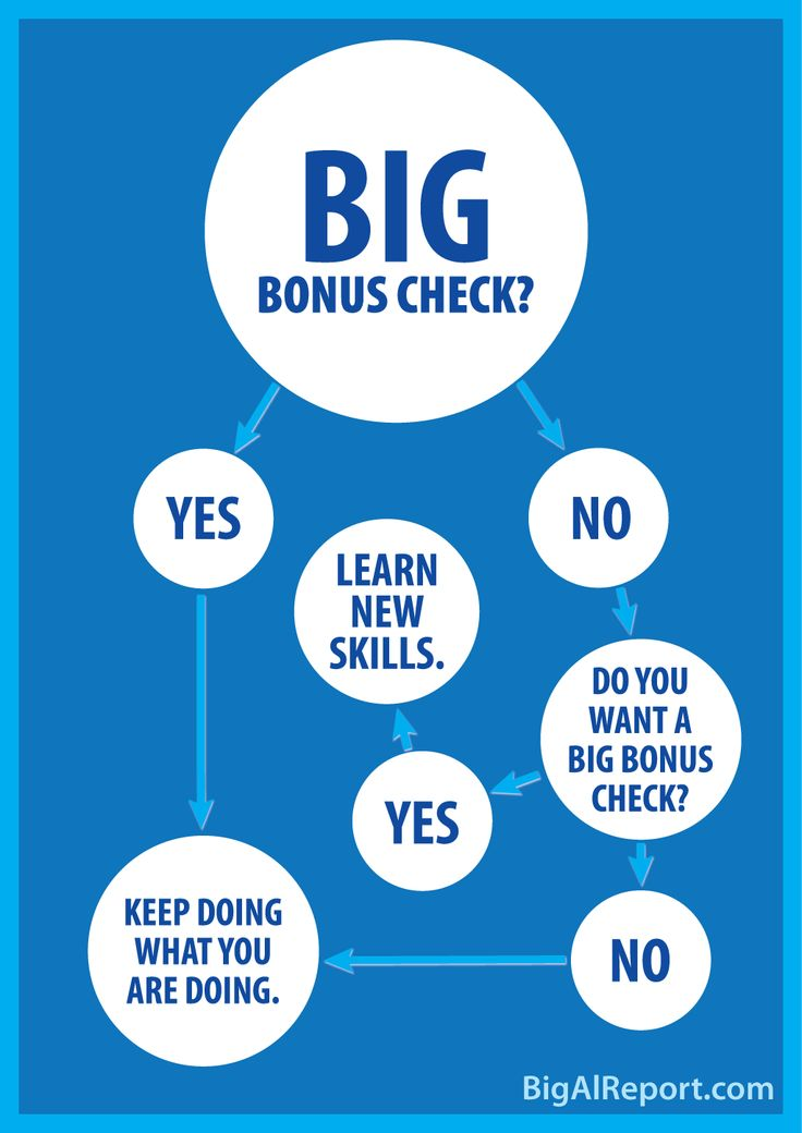 It is pretty simple, isn't it? Want a BIG bonus check? Either keep doing what you are already doing or learn new skills.