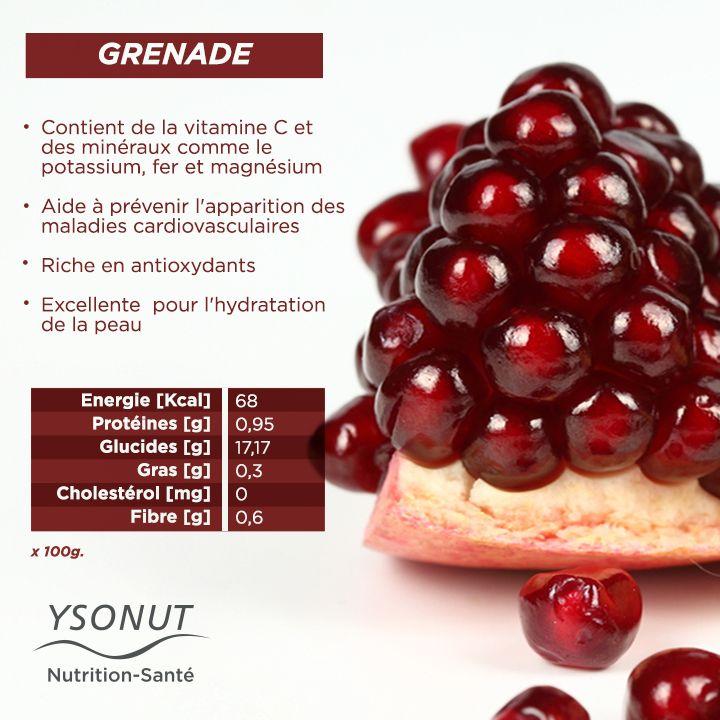 25 best ideas about grenade fruit on pinterest grenade grenade and actu bordeaux. Black Bedroom Furniture Sets. Home Design Ideas