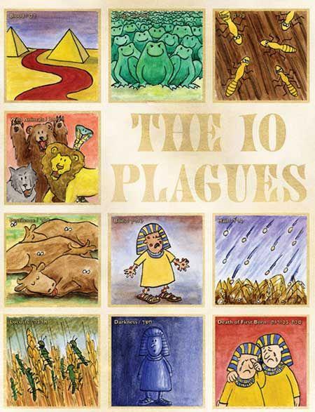 The Ten Plagues : Biblical Holidays