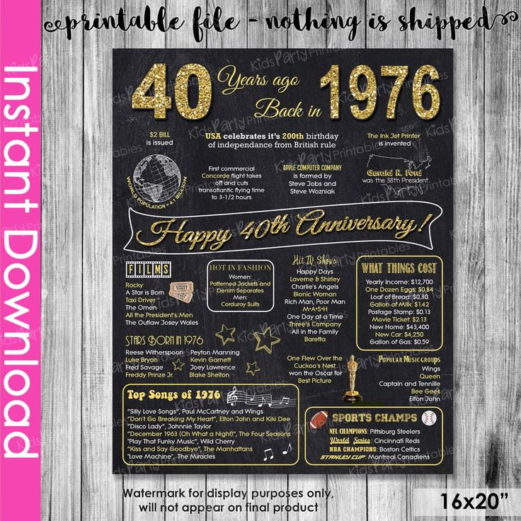 40th Anniversary Gift INSTANT DOWNLOAD, 40th Wedding Anniversary Gift Chalkboard Poster Sign Party PRINTABLE 40 Years Ago Banner 1976 Poster by KidsPartyPrintables on Etsy https://www.etsy.com/listing/399483361/40th-anniversary-gift-instant-download