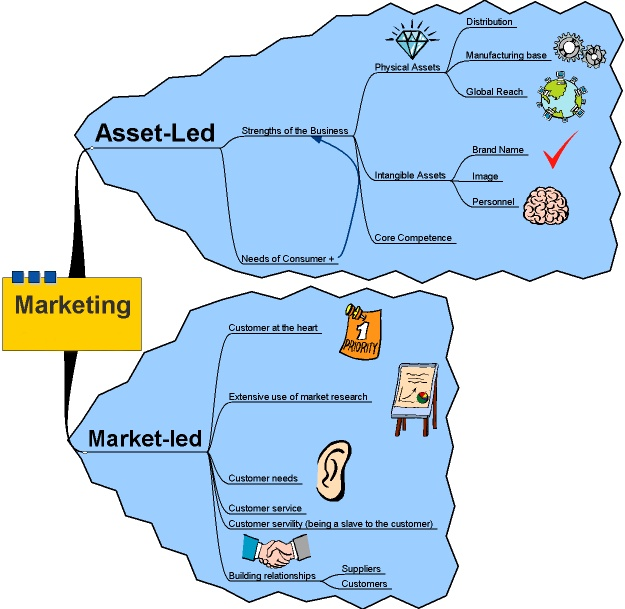 consumer behavior mind map paper Manuscript submission guidelines  the paper should advance understanding of consumer behavior or the conduct of  in mind that your goal is to win the.