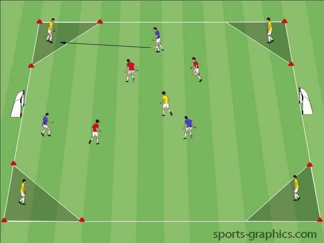 Unlock the neutrals is a great possession game where the team with the ball can create an overwhelming numerical advantage against the defense.