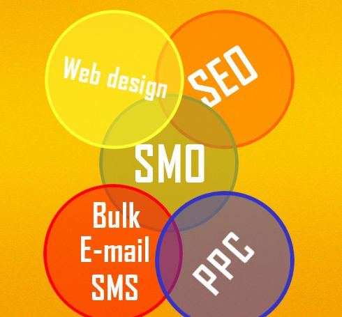 Online markeing is all about SEO, SMO, Web design, Pay Per Click (PPC) etc.