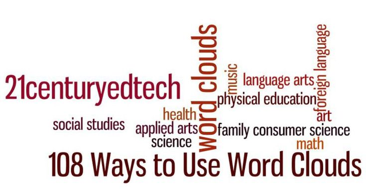 108 Ways to Use Word Clouds in the Classroom…Word Clouds in Education Series: Part 2