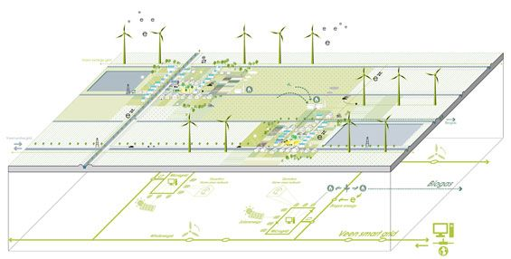 Veennet – network of initiatives | Posad Spatial Strategies with MBDSO & Machiel Bakx