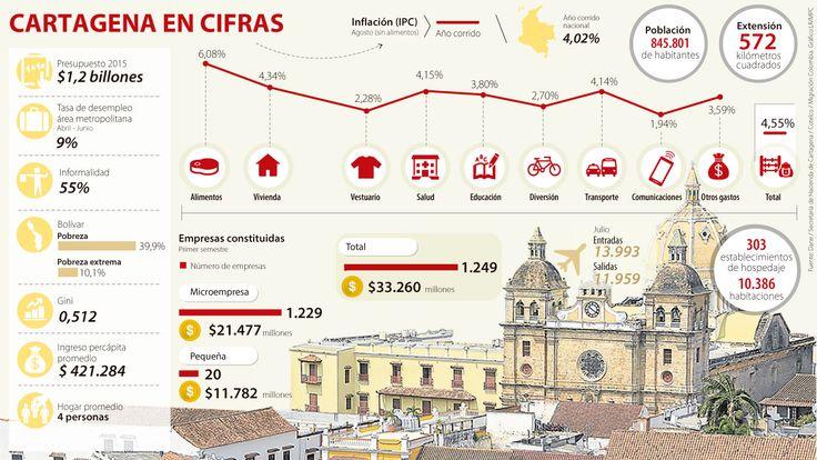 Más empleo y de mejor calidad, los retos del nuevo alcalde de Cartagena