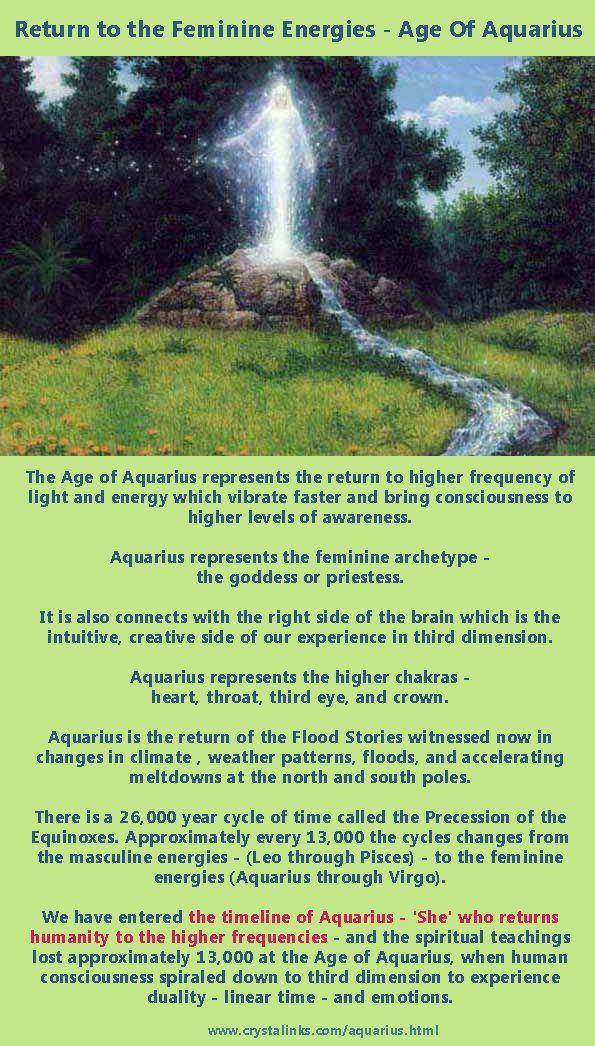 Return to the Feminine Energies – Age of Aquarius