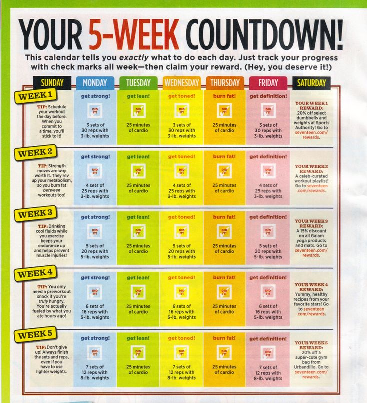 5-Week Workout Plan (if you know where this comes from so that I can give due credit, PLEASE let me know!!)