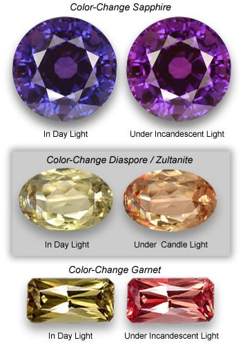 Gemstones with unusual optical qualities have held a special fascination for centuries. In gemology these are known as phenomenal gems, which is actually a rather nice name, since it appears to bestow a superlative as well as as its intended scientific meaning.