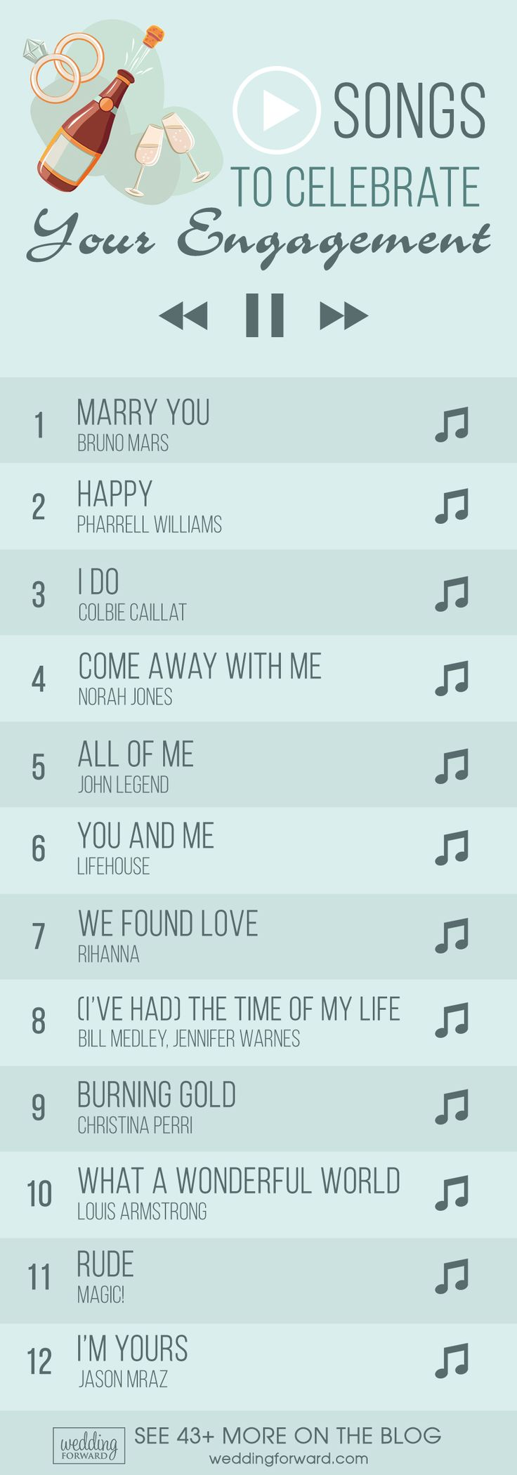 55 Top Engagement Songs For Your Party ? It's time to start thinking about engagement party music and playlist. Here you find 3 playlists of engagement songs that help you make your engagement party unforgettable. See more: http://www.weddingforward.com/engagement-songs/ #wedding #engagement #songs #party #playlist