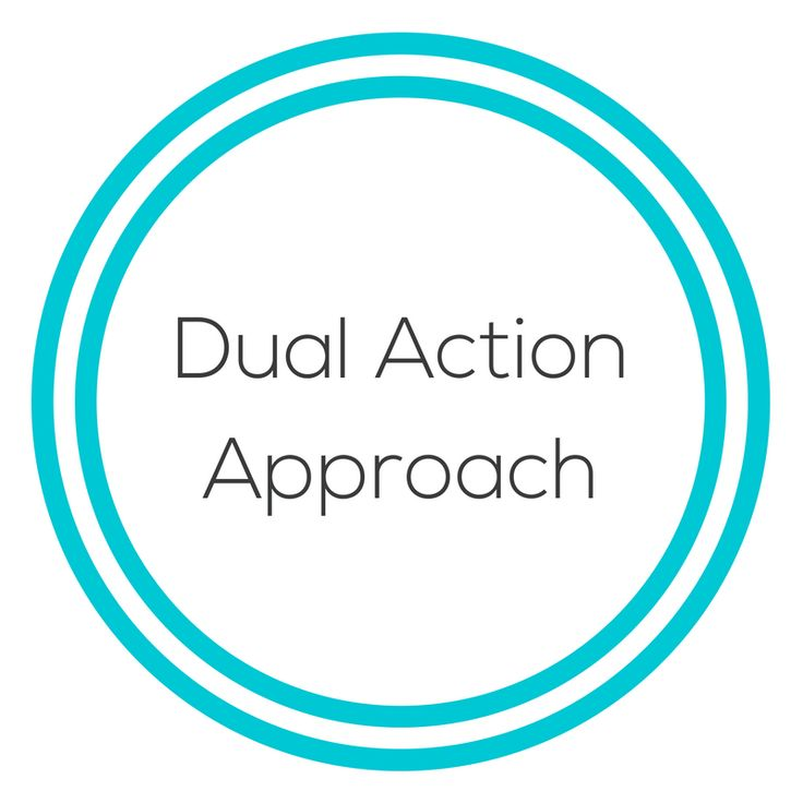 At the Psoriasis Eczema Clinic we use a dual action approach to treat you from the inside out.  #Dual #action #treatment #skinconditions