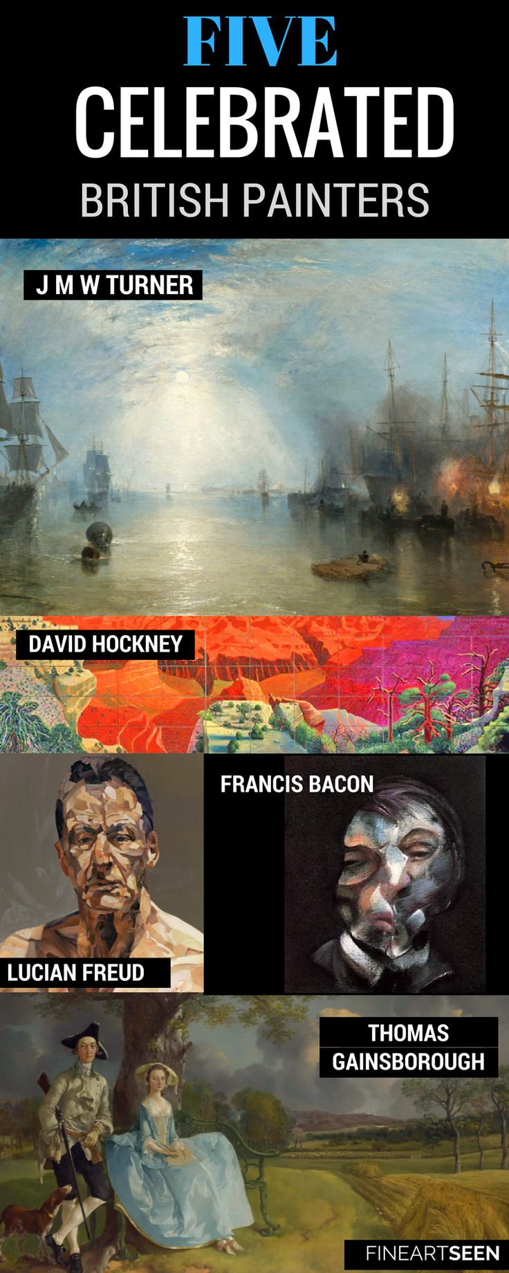 See who made the list! J.M.W TURNER (1775-1851) a romanticist landscape painter. DAVID HOCKNEY (B.1937), considered one of Britain's most influential painters of the 19th century. LUCIAN FREUD (1922-2011), one of the most distinguished artists of his time and recognised for his original portrait paintings. FRANCIS BACON (1909-1992) an Irish painter who has become one of Britain's most acclaimed artists. THOMAS GAINSBOROUGH (1727-1788), one of the founders of the Royal Academy.