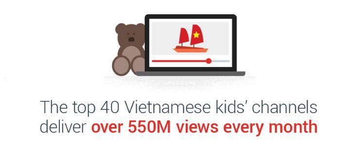Cùng xem và tham khảo để bắt đầu lập kế hoạch cho các chiến dịch mùa hè để bắt được thị hiếu và nhu cầu của người dùng Việt Nam.http://digimarkvn.com/xu-huong-tim-kiem-tai-viet-nam-nhung-xu-huong-nao-dang-nong-nhat-mua-he-nay/