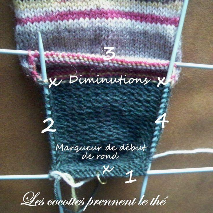 tuto_chaussette1