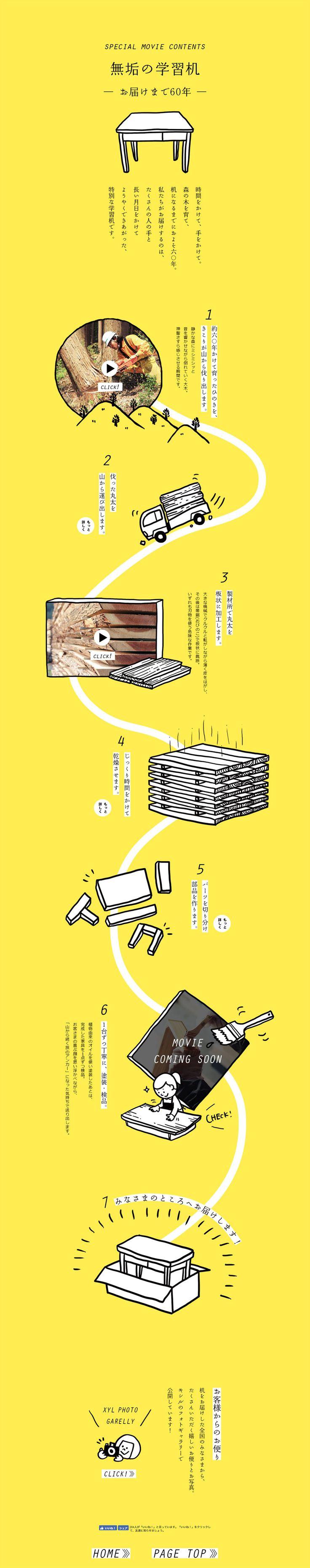 無垢の学習机【インテリア関連】のLPデザイン。WEBデザイナーさん必見!ランディングページのデザイン参考に(シンプル系)