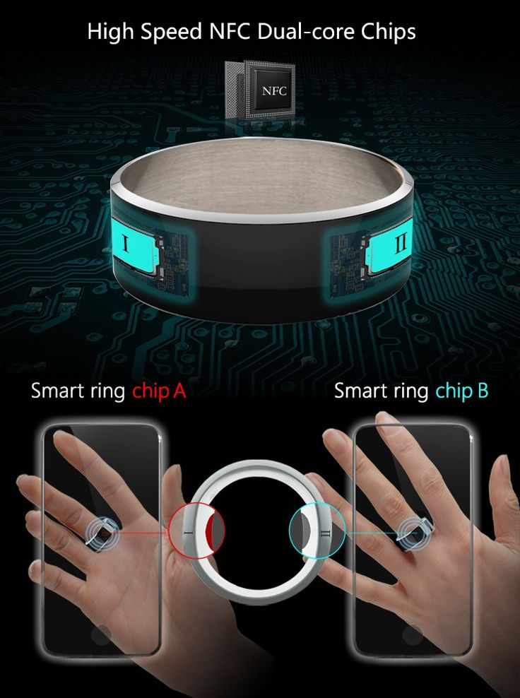 Inel Smart NFC JAKCOM R3F – Siguranta mai aproape de tine!  viewnews.ro