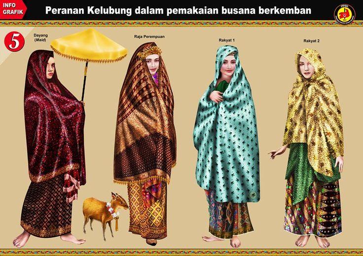 Image result for pakaian wanita melaka zaman kuno
