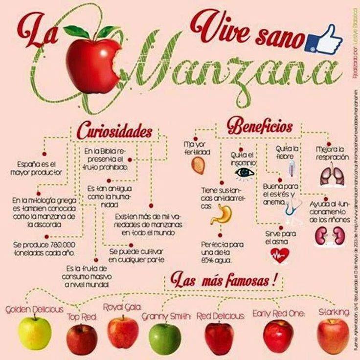Beneficios de comer manzanas. #vidasana #comerbien #manzana #alimentos #saludables