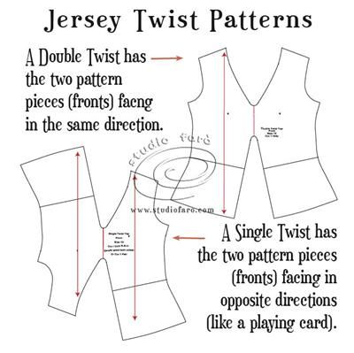 By far our most popular - Pattern Insights - Jersey Twist Patterns